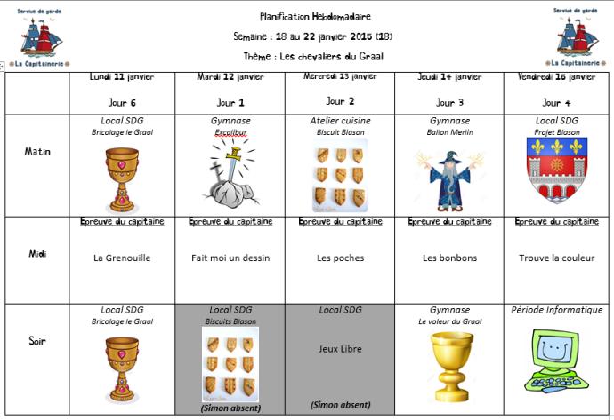 Il Tait Une Fois Les Chevaliers De La Table Ronde 1 La Capitainerie